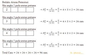permutasi1