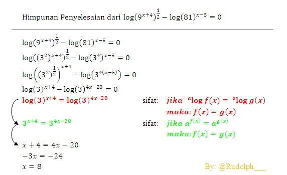 Soal Dan Pembahasan Persamaan Logaritma 1 5 Istana Mengajar